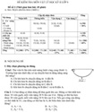 Đề kiểm tra học kì II lớp 8 môn Vật lý - Đề 2