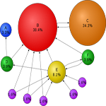 Đề thi và đáp án môn Hóa khối B 2009