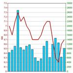 Cổ phiếu và thị trường
