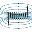 Giáo án Vật lí bài Từ trường của ống dây có dòng điện chạy qua
