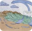 Giáo án Sinh 12 bài Chu trình sinh địa hóa và sinh quyển