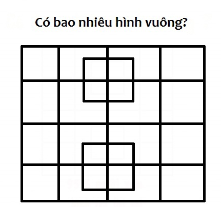Câu hỏi IQ