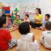 Sáng kiến kinh nghiệm: Một số kinh nghiệm trong công tác hướng dẫn trẻ mầm non kể chuyện sáng tạo