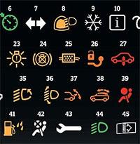 Ý nghĩa các biểu tượng báo lỗi trên ô tô