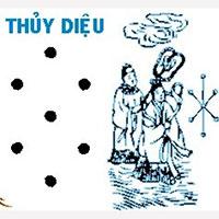 Bài văn cúng lễ sao giải hạn sao Thủy Diệu