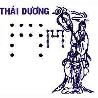 Bài văn khấn cúng lễ giải hạn sao Thái Dương