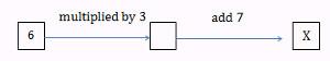 Đề thi violympic toán tiếng anh lớp 3 vòng 0