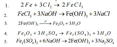 Đáp án đề thi học kì 2 môn Hóa học lớp 9