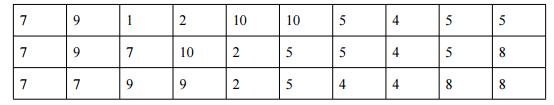 Đáp án đề thi học kì 2 môn Toán lớp 7