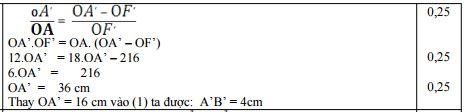 Đáp án đề thi học kì 2 môn Vật lý lớp 9