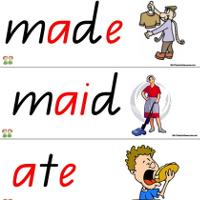 Những cặp từ đồng âm thường gặp dễ nhầm lẫn trong Tiếng Anh