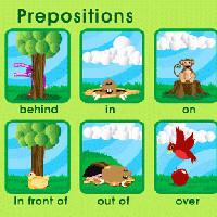 Bài tập phân biệt giới từ trong tiếng Anh