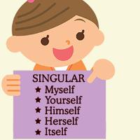 Bài tập về Đại từ phản thân trong Tiếng Anh có đáp án