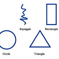 Đoán tính cách bằng tâm lý hình học