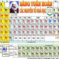 Giải bài tập trang 51 SGK Hóa học lớp 10: Ý nghĩa của bảng tuần hoàn các nguyên tố hóa học