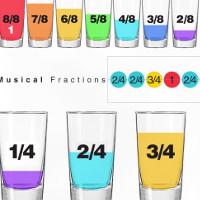 Bài tập Toán Tiếng Anh lớp 2: Add/ Subtract Like Fractions