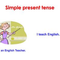 Bài tập về các thì trong tiếng Anh hay có đáp án (1)