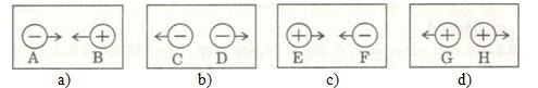 Giải bài tập SBT Vật lý lớp 7 bài 18: Hai loại điện tích
