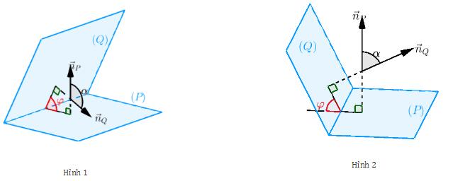 Công thức tính góc giữa hai mặt phẳng