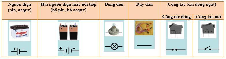 Lý thuyết Vật lý lớp 7 bài 21: Sơ đồ mạch điện - Chiều dòng điện