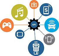 API là gì? Định nghĩa về API