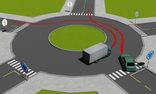 Câu hỏi điểm liệt thi lý thuyết bằng lái xe