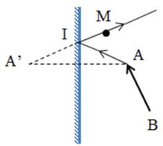 Chuyên đề vật lý 7