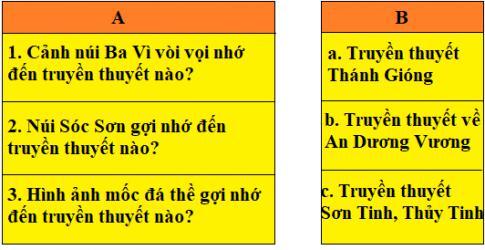 Giải Tiếng việt lớp 5 VNEN: Bài 25A