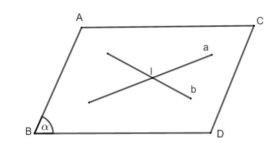 Toán 11 Bài 2: Hai đường thẳng chéo nhau và hai đường thẳng song song