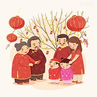 Phong tục Lễ Tết truyền thống ở Việt Nam 2020