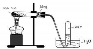 Điều chế khí oxi